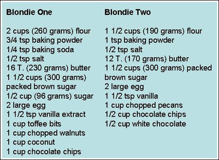 blondie-chart-for-blog